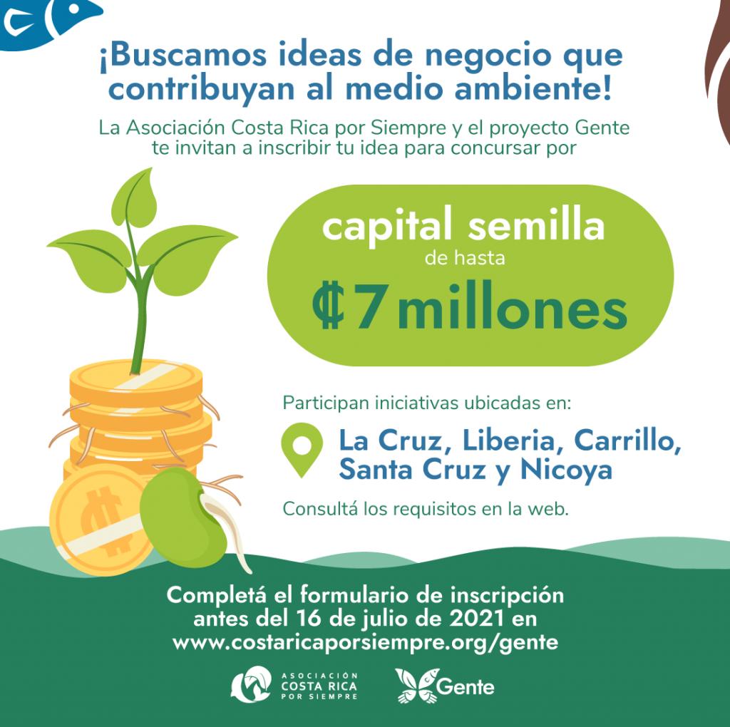 Llamado emprendedores Guanacaste Proyecto Gente